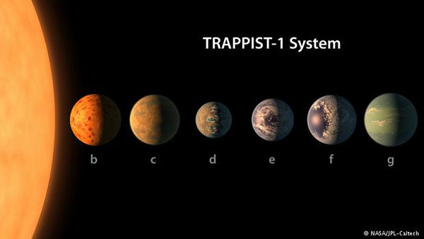 7 Earth-sized planets discovered - just a mere 40 light years away