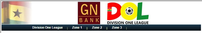 GN Bank Division One League Roundup:RTU drop to fourth spot, Dunkwa United defeat Cornerstone and Real Atletico maintain spot in Zone three